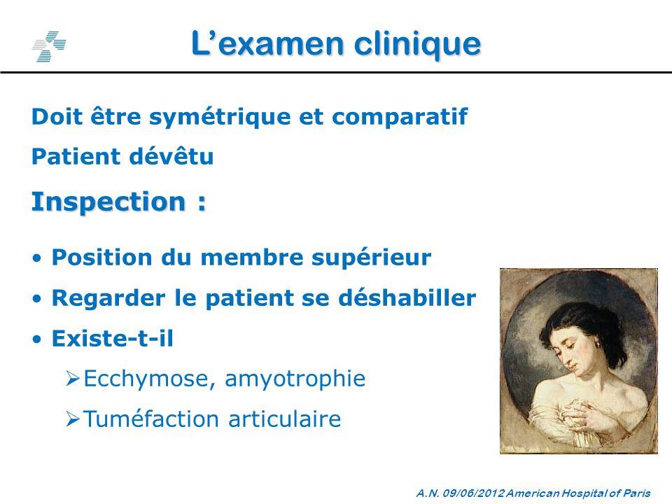 Lexamen clinique A.N.