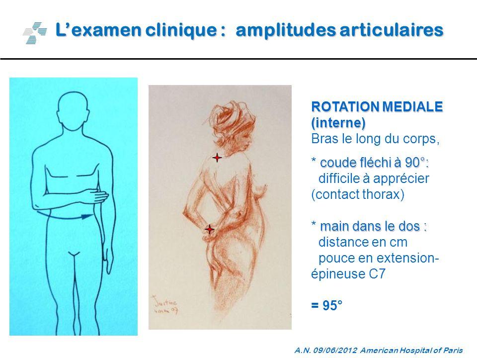 Lexamen clinique : amplitudes articulaires A.N.