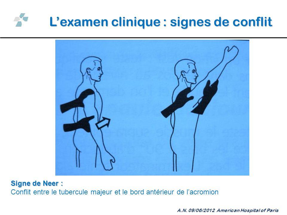 Lexamen clinique : signes de conflit A.N.