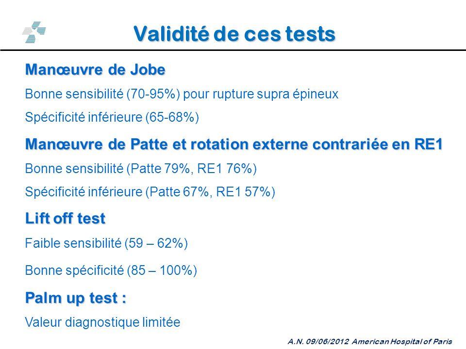 Validité de ces tests A.N.