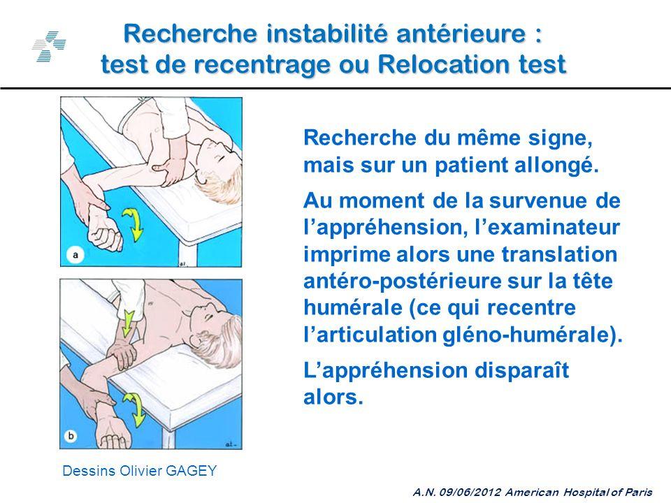 Recherche instabilité antérieure : test de recentrage ou Relocation test A.N.
