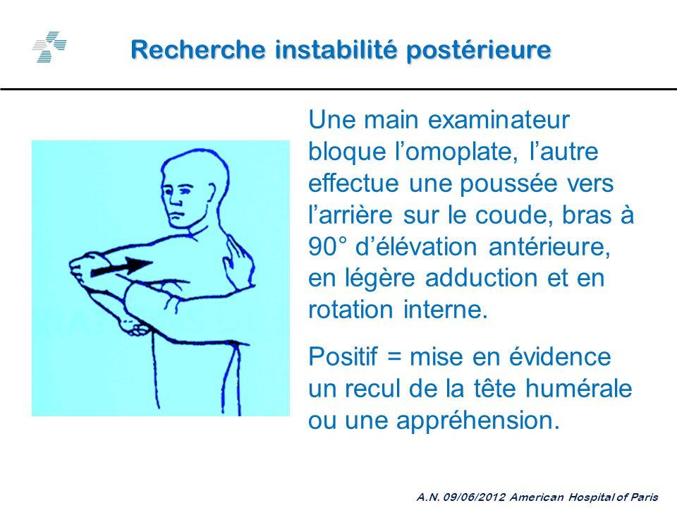 Recherche instabilité postérieure A.N.