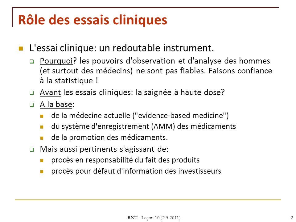 RNT - Leçon 10 (2.5.2011)2 Rôle des essais cliniques L'essai clinique: un redoutable instrument. Pourquoi? les pouvoirs d'observation et d'analyse des