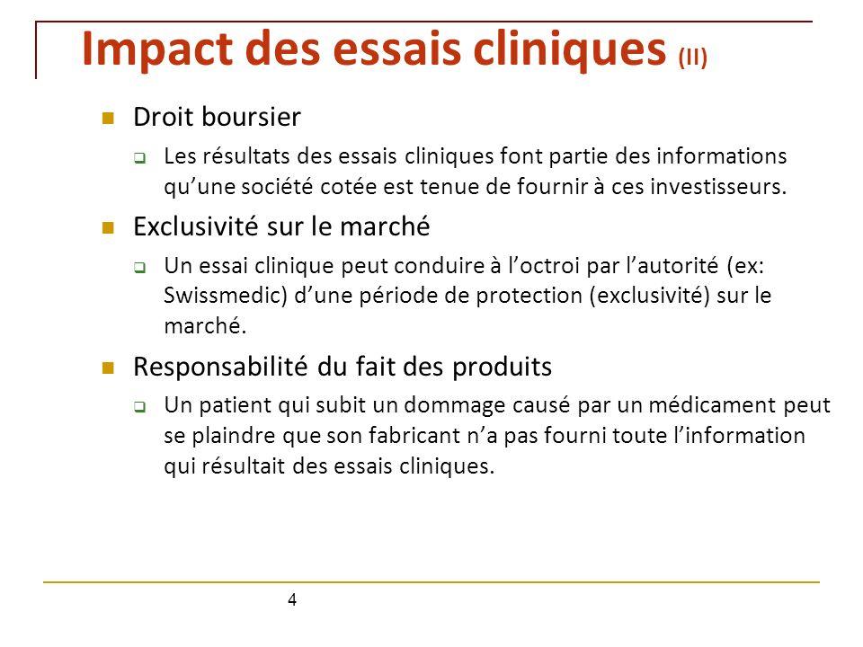 Impact des essais cliniques (II) Droit boursier Les résultats des essais cliniques font partie des informations quune société cotée est tenue de fournir à ces investisseurs.