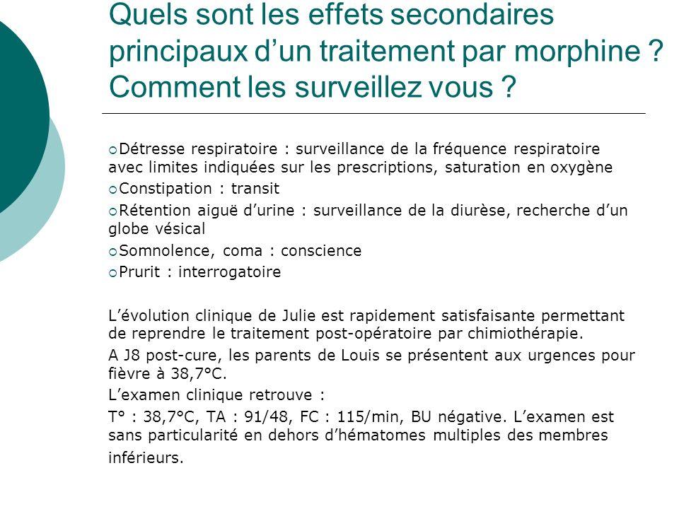 Quels sont les effets secondaires principaux dun traitement par morphine ? Comment les surveillez vous ? Détresse respiratoire : surveillance de la fr