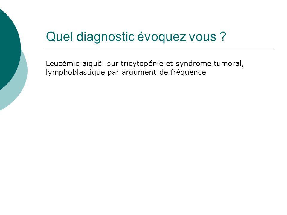 Quel diagnostic évoquez vous ? Leucémie aiguë sur tricytopénie et syndrome tumoral, lymphoblastique par argument de fréquence