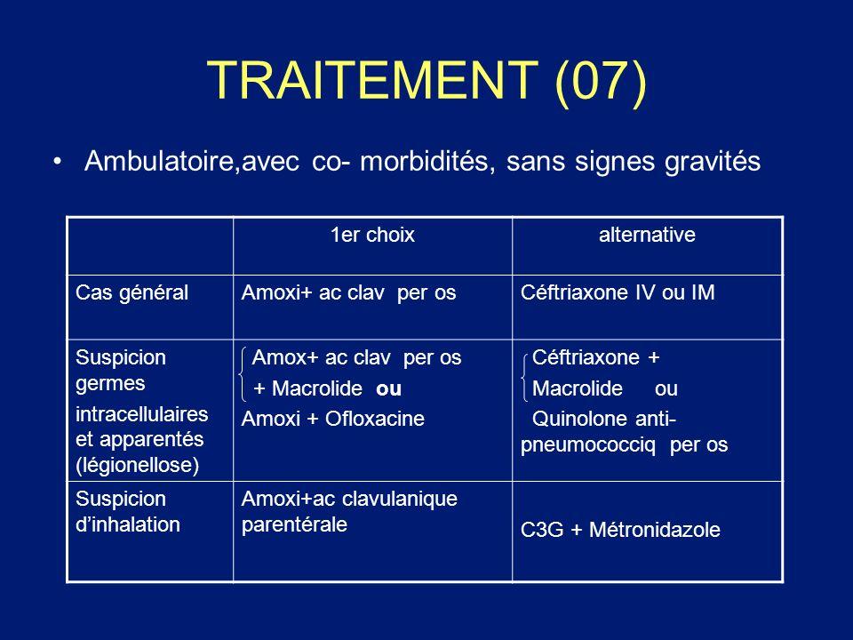 TRAITEMENT (07) Ambulatoire,avec co- morbidités, sans signes gravités 1er choixalternative Cas généralAmoxi+ ac clav per osCéftriaxone IV ou IM Suspic