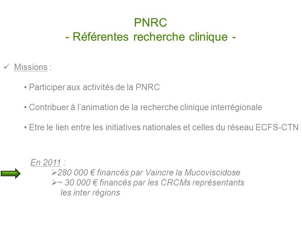 PNRC - Référentes recherche clinique - En 2011 : 280 000 financés par Vaincre la Mucoviscidose ~ 30 000 financés par les CRCMs représentants les inter