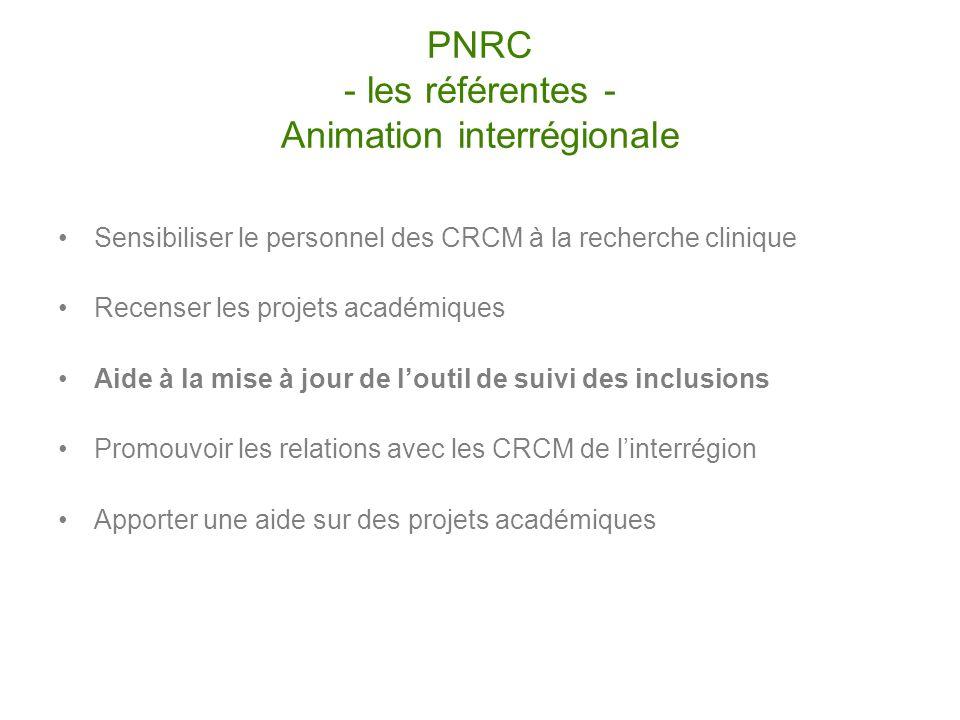 PNRC - les référentes - Animation interrégionale Sensibiliser le personnel des CRCM à la recherche clinique Recenser les projets académiques Aide à la