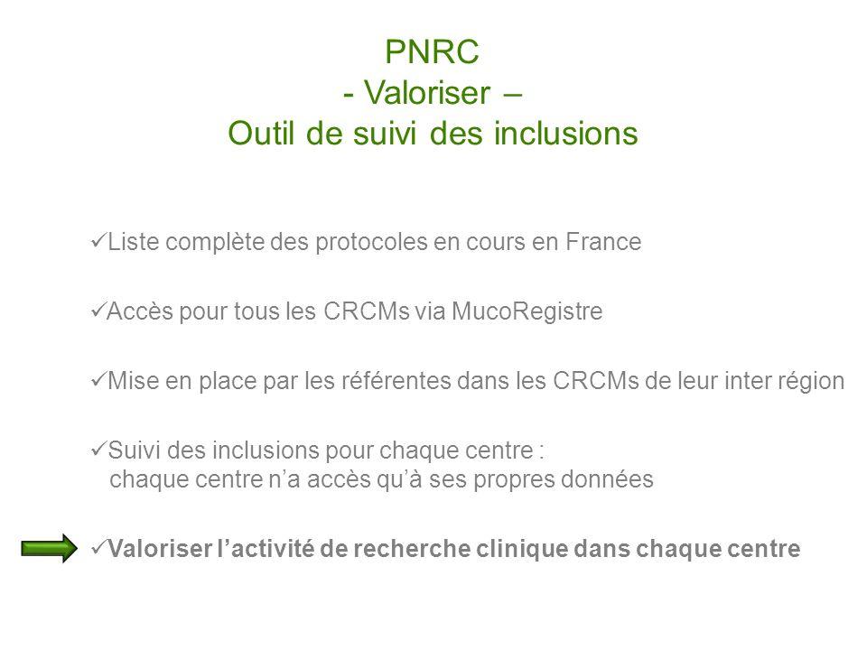 PNRC - Valoriser – Outil de suivi des inclusions Liste complète des protocoles en cours en France Accès pour tous les CRCMs via MucoRegistre Mise en p