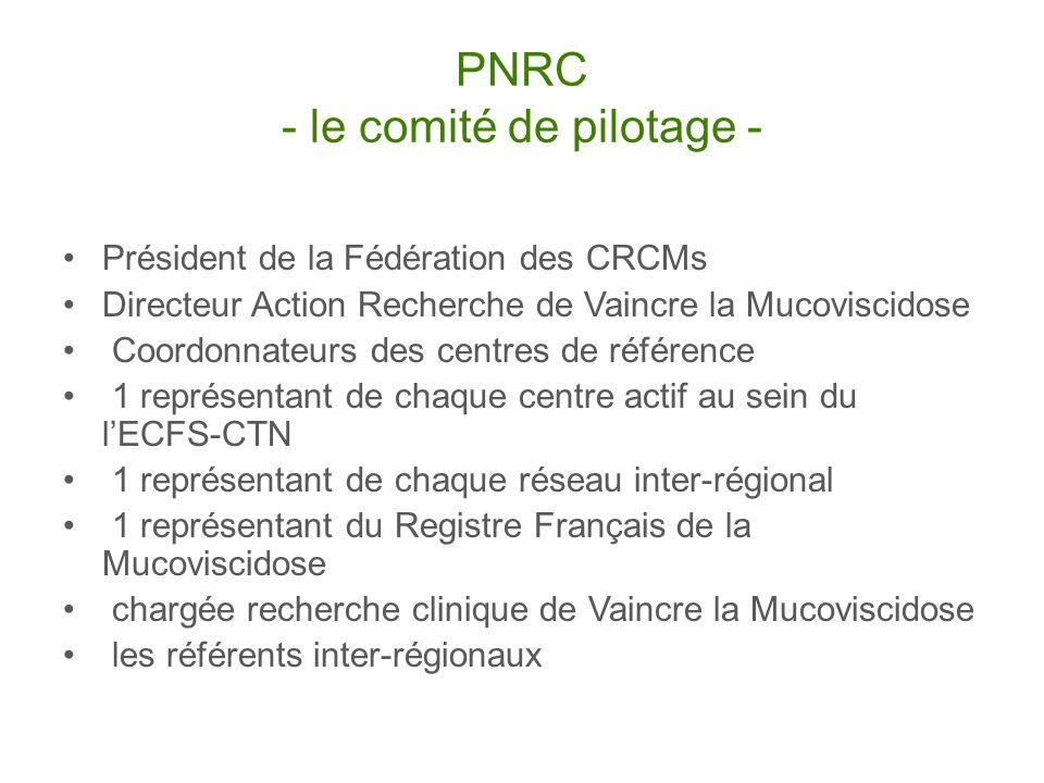 PNRC - Référentes recherche clinique - En 2011 : 280 000 financés par Vaincre la Mucoviscidose ~ 30 000 financés par les CRCMs représentants les inter régions Missions : Participer aux activités de la PNRC Contribuer à lanimation de la recherche clinique interrégionale Etre le lien entre les initiatives nationales et celles du réseau ECFS-CTN