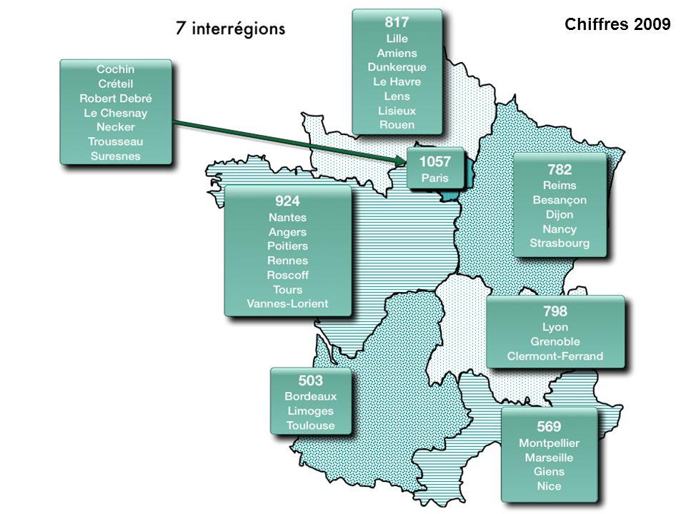 Dia DIRC : PNRC : créer du liant, courroie de transmission avec les structures en place, en faciliter laccès aux CRCMs Chiffres 2009