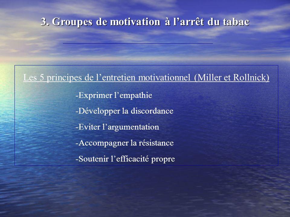 3. Groupes de motivation à larrêt du tabac Les 5 principes de lentretien motivationnel (Miller et Rollnick) -Exprimer lempathie -Développer la discord