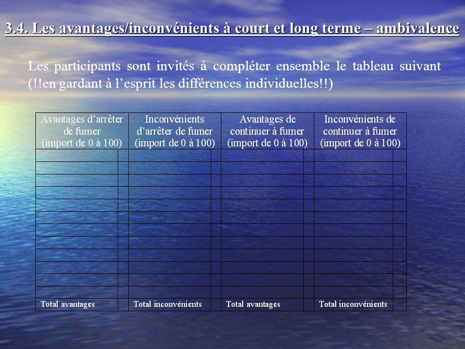 3.4. Les avantages/inconvénients à court et long terme – ambivalence Les participants sont invités à compléter ensemble le tableau suivant (!!en garda