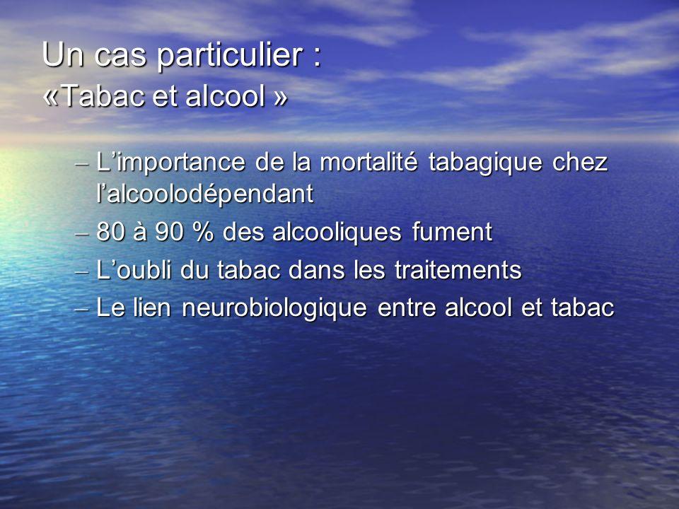 Un cas particulier : « Tabac et alcool » – Limportance de la mortalité tabagique chez lalcoolodépendant – 80 à 90 % des alcooliques fument – Loubli du