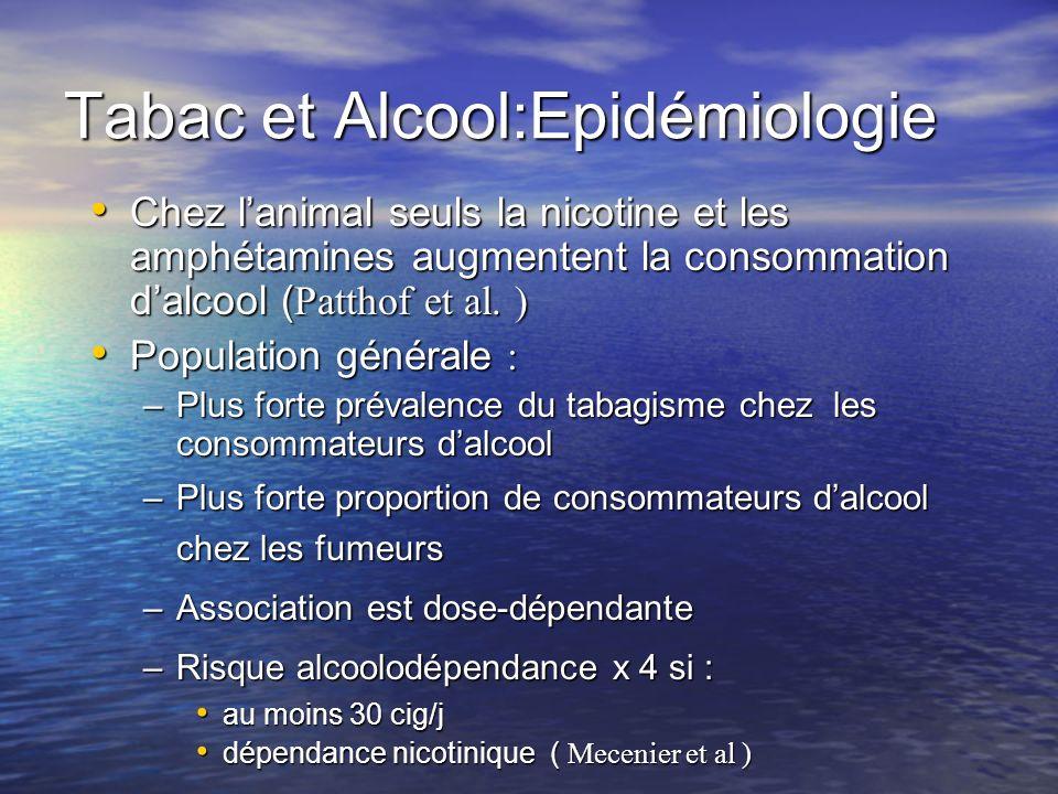 Tabac et Alcool:Epidémiologie Chez lanimal seuls la nicotine et les amphétamines augmentent la consommation dalcool ( Patthof et al. ) Chez lanimal se