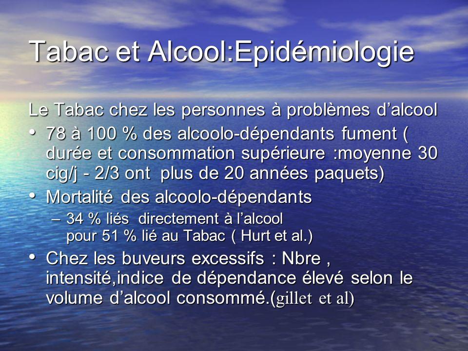 Tabac et Alcool:Epidémiologie Le Tabac chez les personnes à problèmes dalcool 78 à 100 % des alcoolo-dépendants fument ( durée et consommation supérie