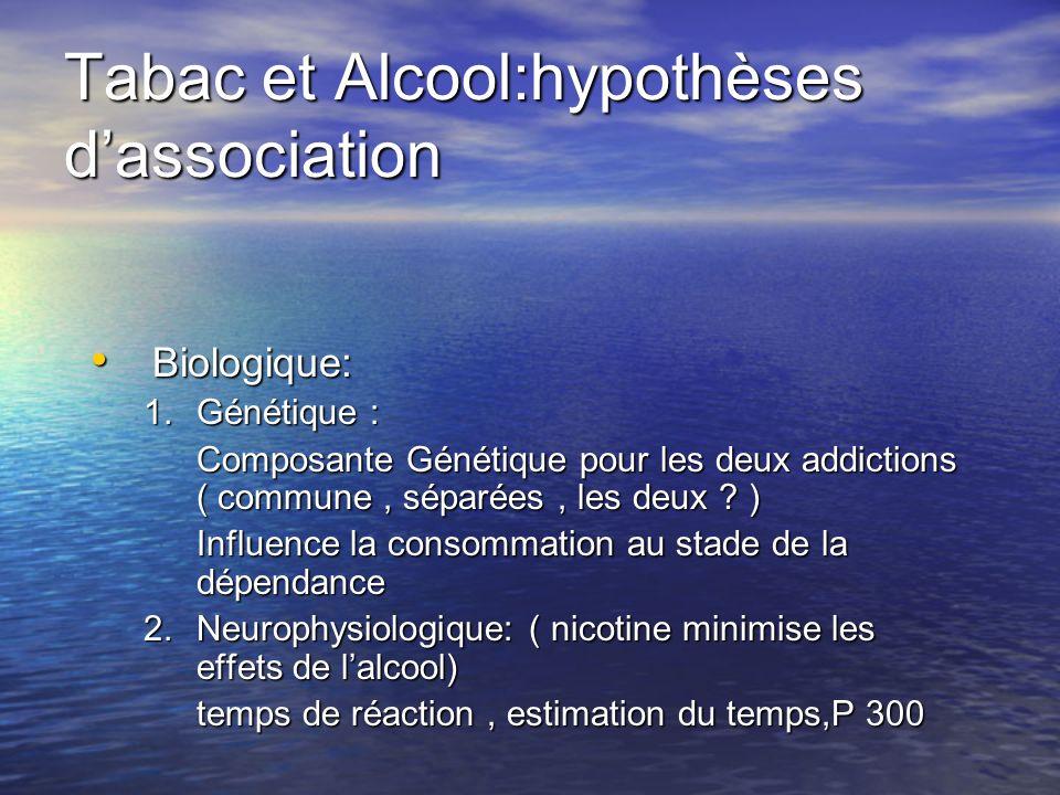 Tabac et Alcool:hypothèses dassociation Biologique: Biologique: 1.Génétique : Composante Génétique pour les deux addictions ( commune, séparées, les d