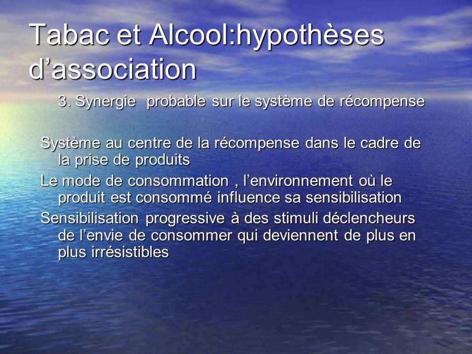 Tabac et Alcool:hypothèses dassociation 3. Synergie probable sur le système de récompense Système au centre de la récompense dans le cadre de la prise