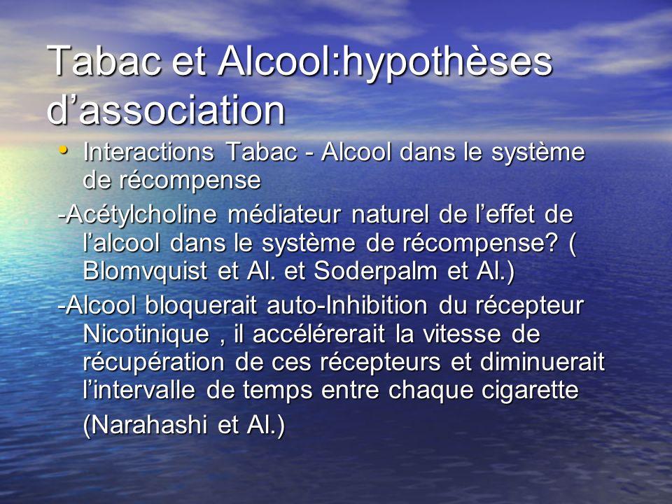 Tabac et Alcool:hypothèses dassociation Interactions Tabac - Alcool dans le système de récompense Interactions Tabac - Alcool dans le système de récom