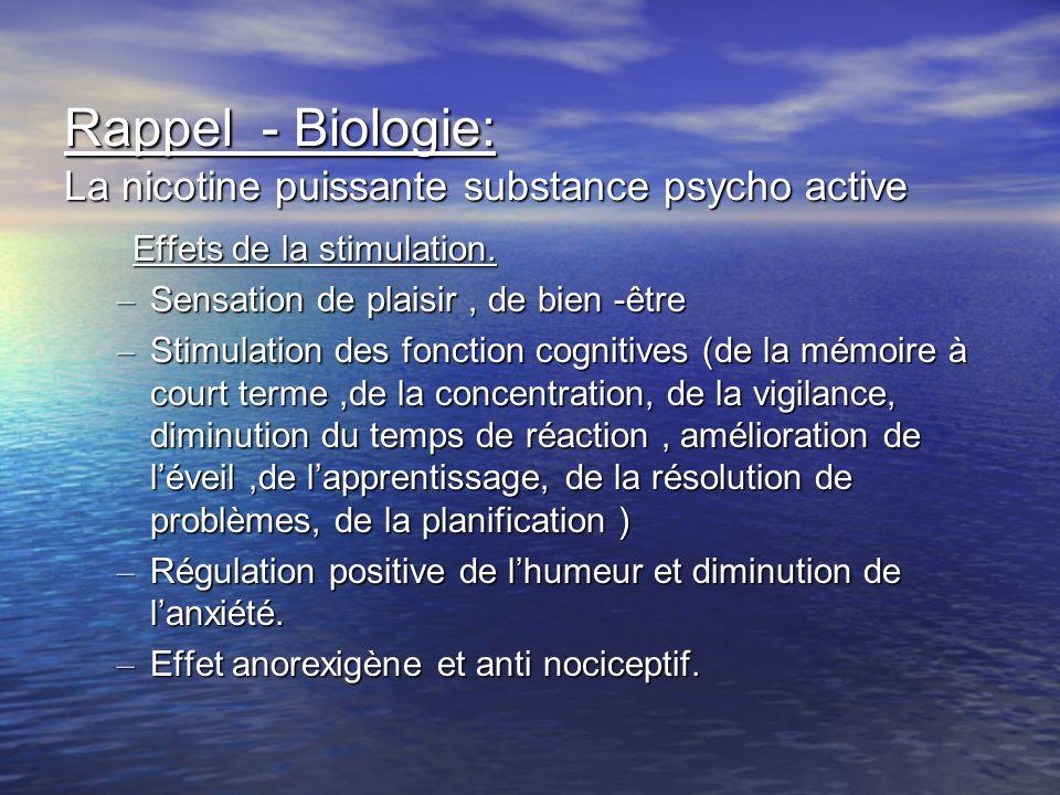 Rappel - Biologie: La nicotine puissante substance psycho active Effets de la stimulation. Effets de la stimulation. – Sensation de plaisir, de bien -