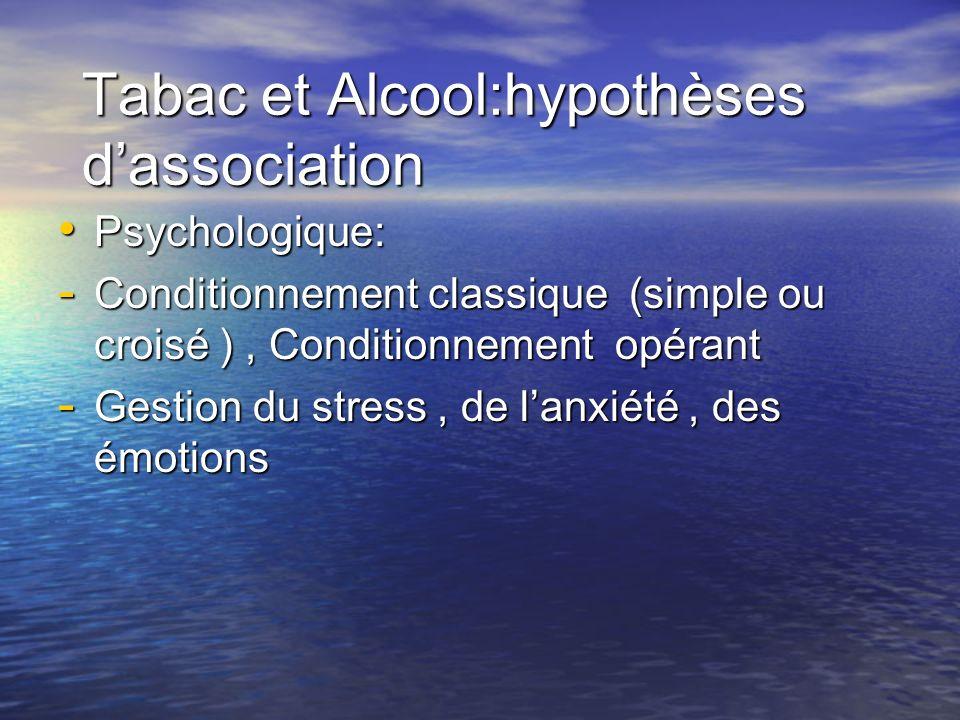 Tabac et Alcool:hypothèses dassociation Psychologique: Psychologique: - Conditionnement classique (simple ou croisé ), Conditionnement opérant - Gesti