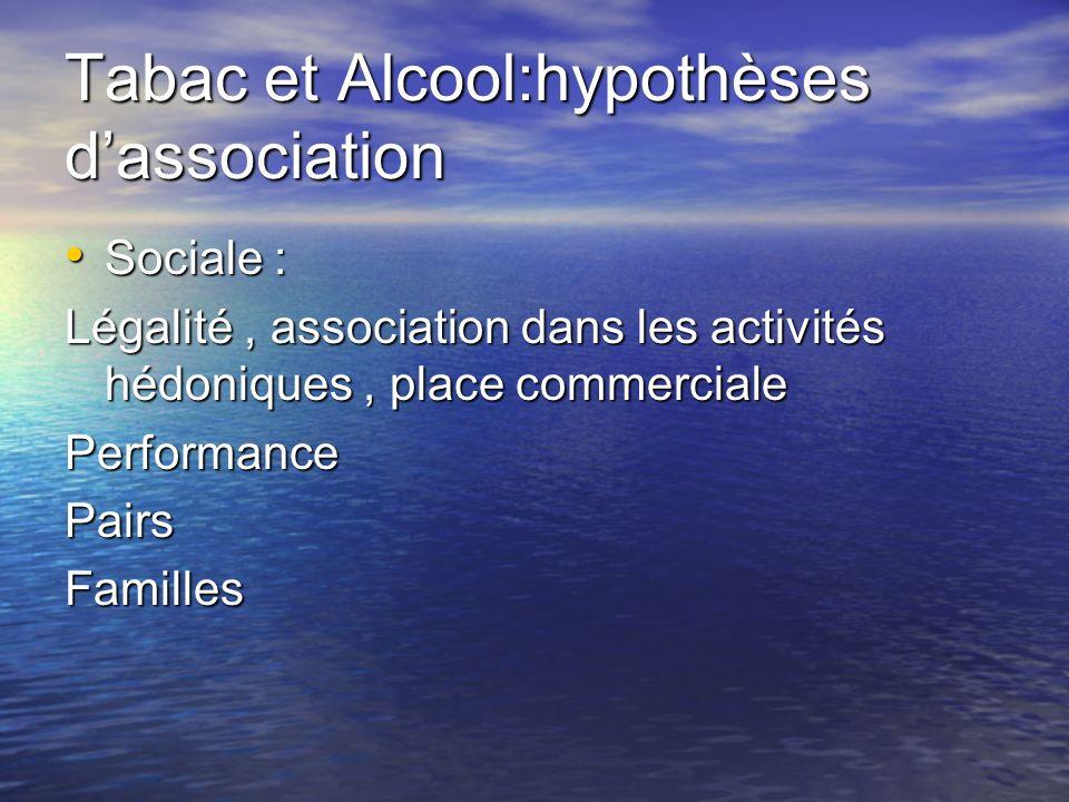 Tabac et Alcool:hypothèses dassociation Sociale : Sociale : Légalité, association dans les activités hédoniques, place commerciale PerformancePairsFam