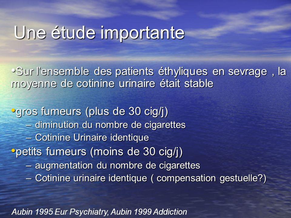 Une étude importante Sur lensemble des patients éthyliques en sevrage, la moyenne de cotinine urinaire était stable Sur lensemble des patients éthyliq