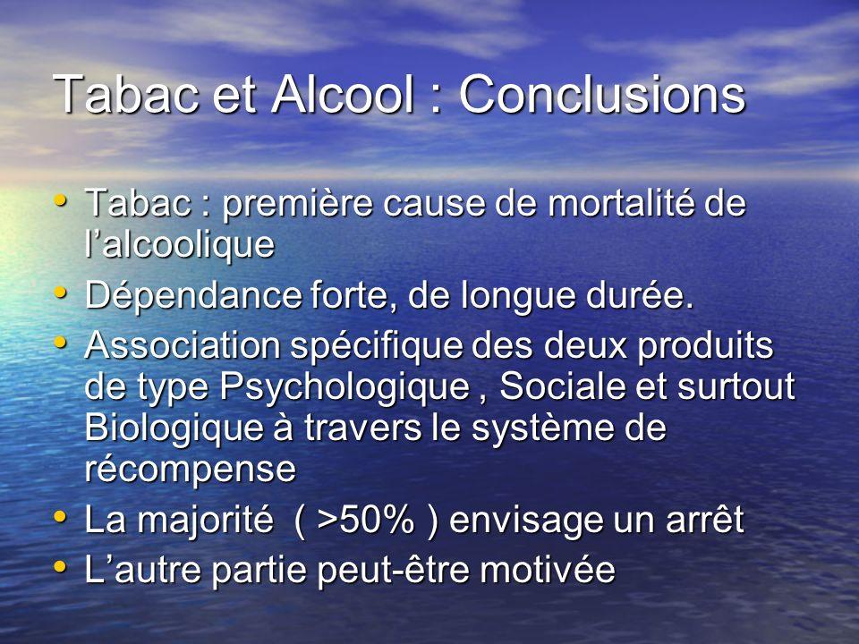 Tabac et Alcool : Conclusions Tabac : première cause de mortalité de lalcoolique Tabac : première cause de mortalité de lalcoolique Dépendance forte,