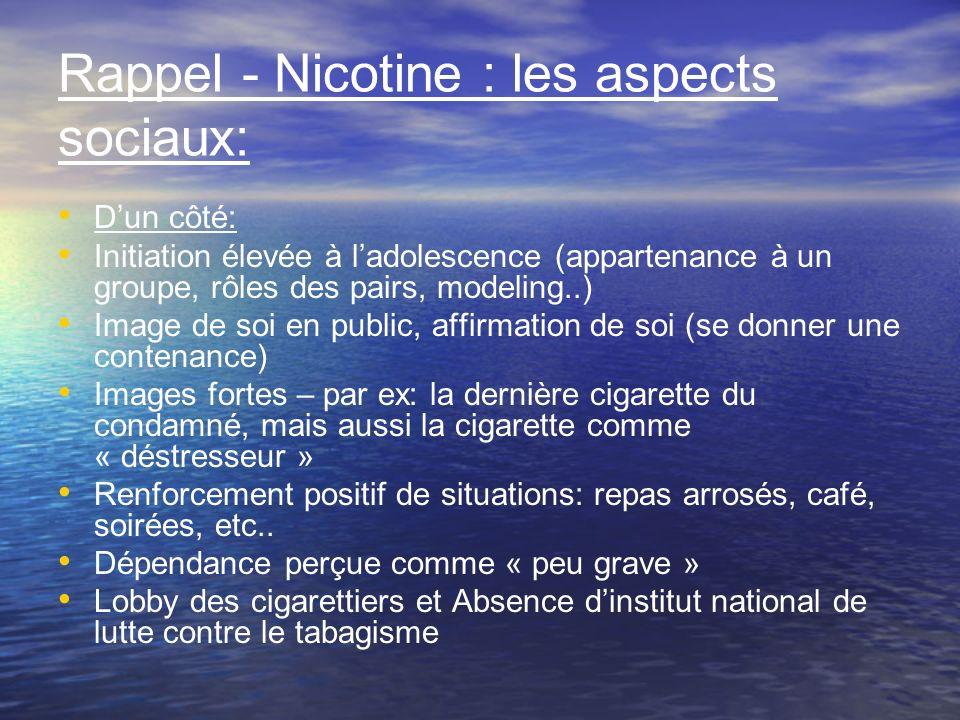 Rappel - Nicotine : les aspects sociaux: Dun côté: Initiation élevée à ladolescence (appartenance à un groupe, rôles des pairs, modeling..) Image de s