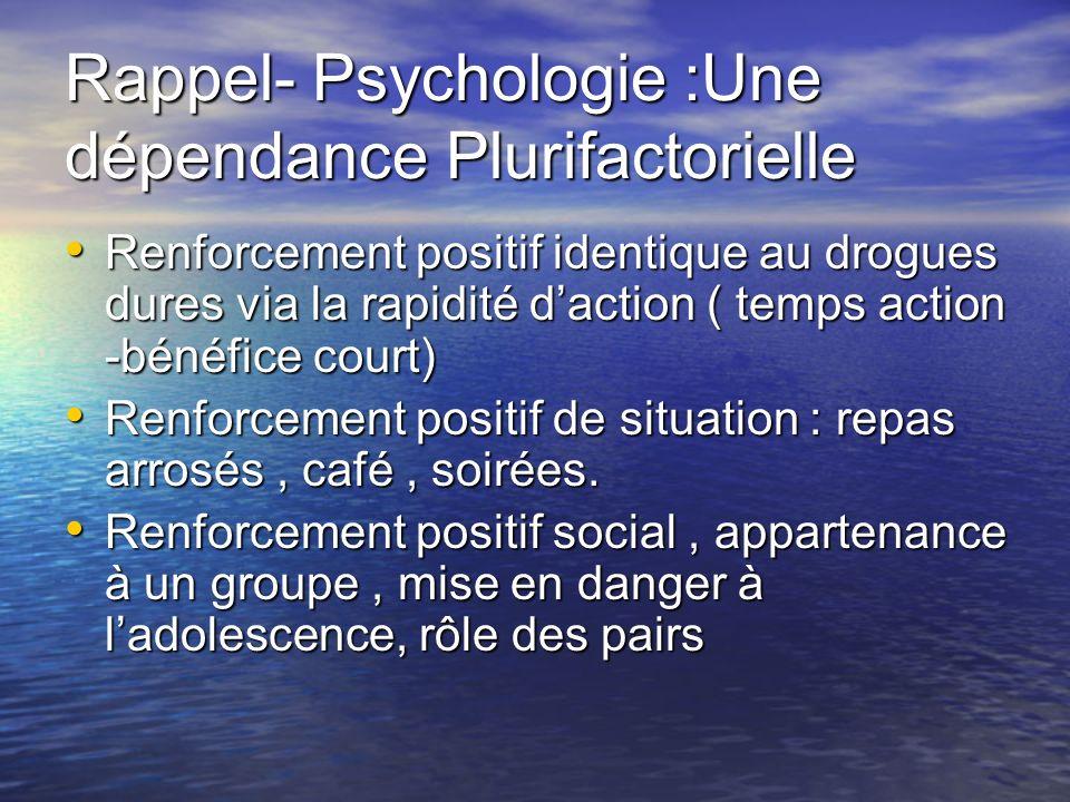 Rappel- Psychologie :Une dépendance Plurifactorielle Renforcement positif identique au drogues dures via la rapidité daction ( temps action -bénéfice