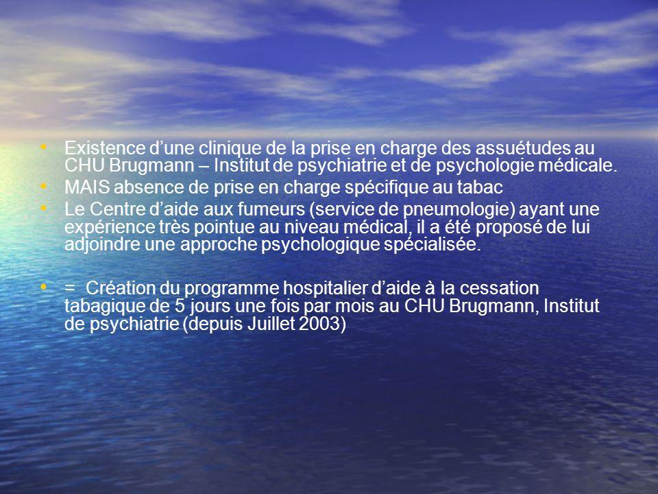 Existence dune clinique de la prise en charge des assuétudes au CHU Brugmann – Institut de psychiatrie et de psychologie médicale. MAIS absence de pri
