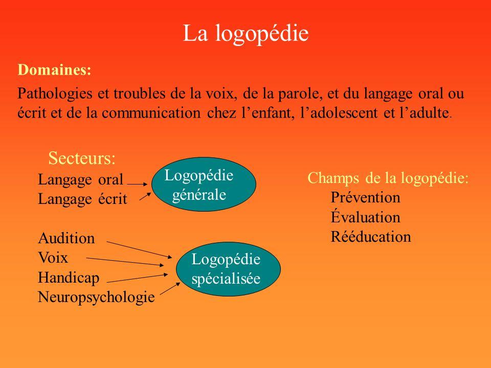 La logopédie Domaines: Pathologies et troubles de la voix, de la parole, et du langage oral ou écrit et de la communication chez lenfant, ladolescent