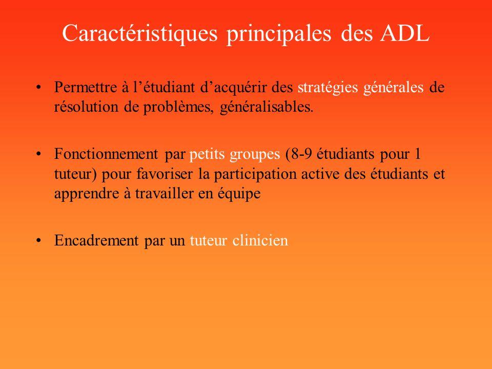 Caractéristiques principales des ADL Permettre à létudiant dacquérir des stratégies générales de résolution de problèmes, généralisables. Fonctionneme