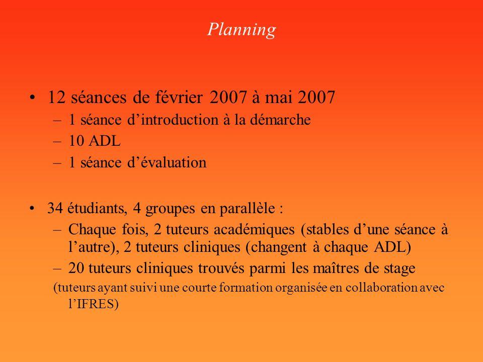 Planning 12 séances de février 2007 à mai 2007 –1 séance dintroduction à la démarche –10 ADL –1 séance dévaluation 34 étudiants, 4 groupes en parallèl