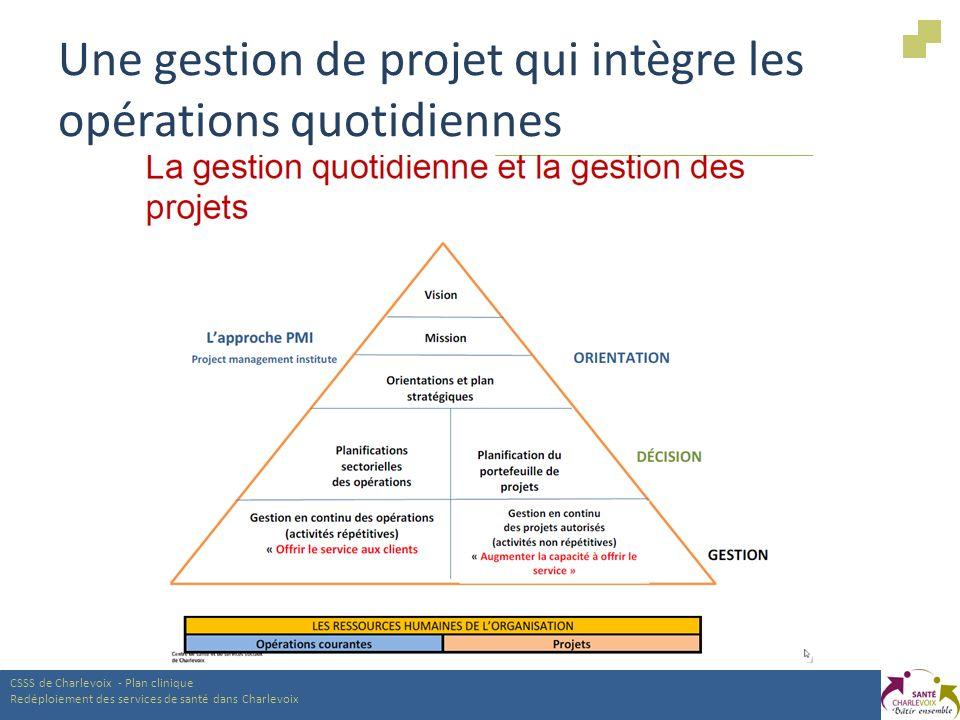 CSSS de Charlevoix - Plan clinique Redéploiement des services de santé dans Charlevoix Une gestion de projet qui intègre les opérations quotidiennes