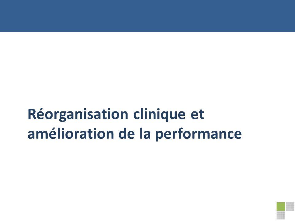 Réorganisation clinique et amélioration de la performance