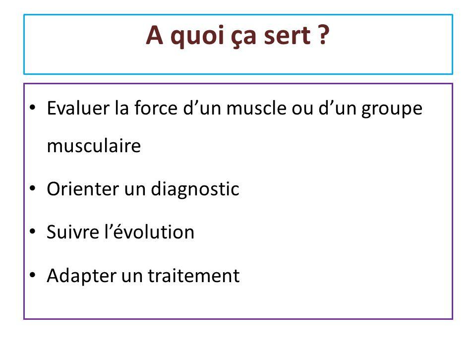 A quoi ça sert ? Evaluer la force dun muscle ou dun groupe musculaire Orienter un diagnostic Suivre lévolution Adapter un traitement