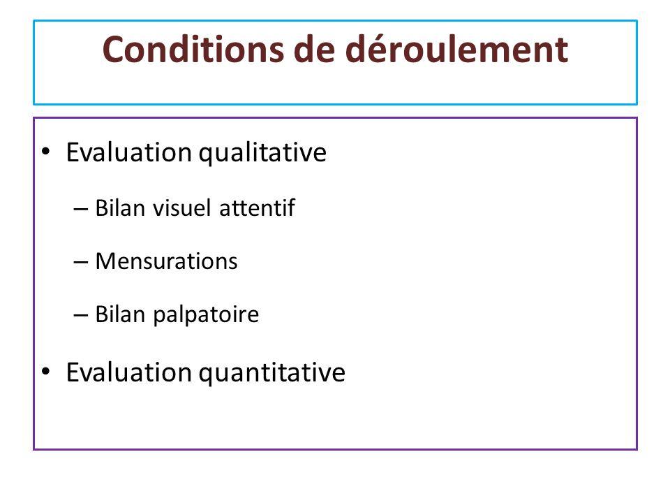 Conditions de déroulement Evaluation qualitative – Bilan visuel attentif – Mensurations – Bilan palpatoire Evaluation quantitative