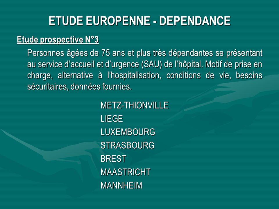 ETUDE EUROPENNE - DEPENDANCE Etude prospective N°3 Personnes âgées de 75 ans et plus très dépendantes se présentant au service daccueil et durgence (SAU) de lhôpital.