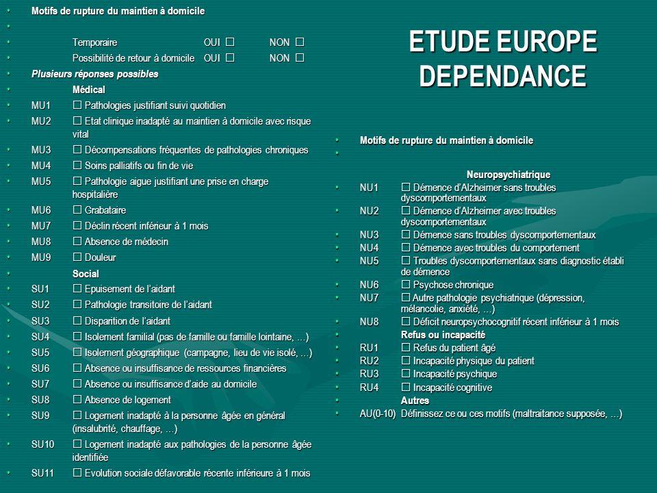 ETUDE EUROPE DEPENDANCE Motifs de rupture du maintien à domicile Motifs de rupture du maintien à domicile TemporaireOUI NONTemporaireOUI NON Possibili
