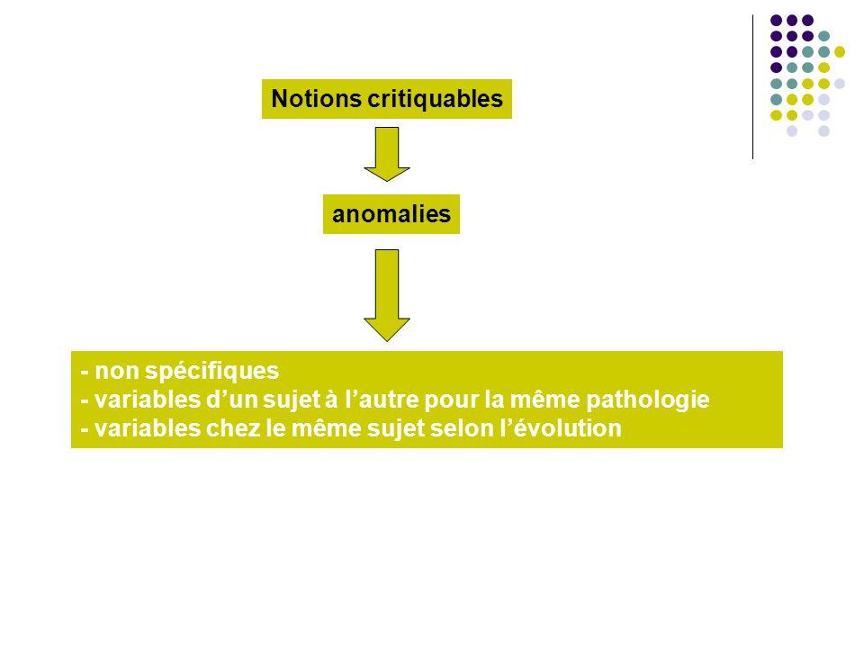 Notions critiquables - non spécifiques - variables dun sujet à lautre pour la même pathologie - variables chez le même sujet selon lévolution anomalie