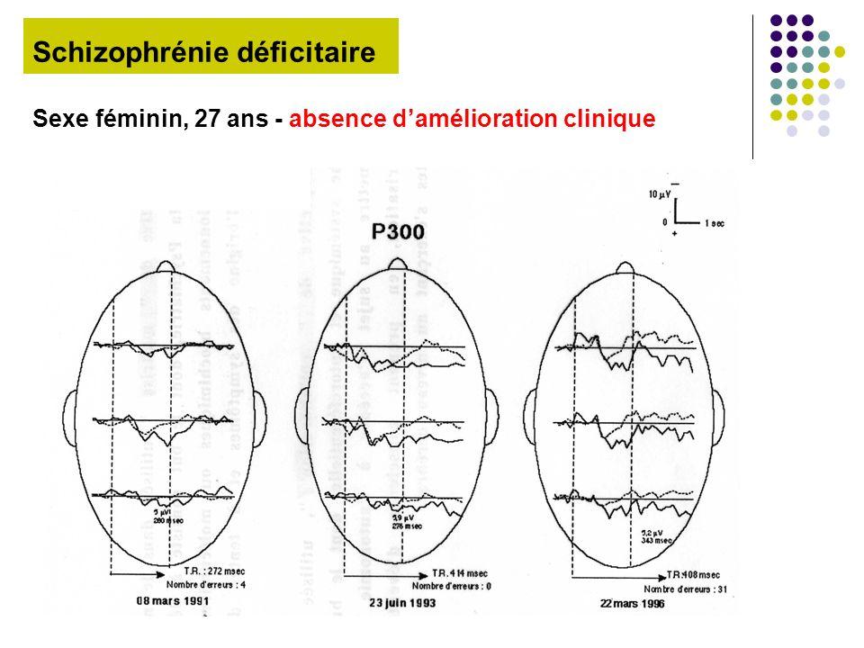Schizophrénie déficitaire Sexe féminin, 27 ans - absence damélioration clinique