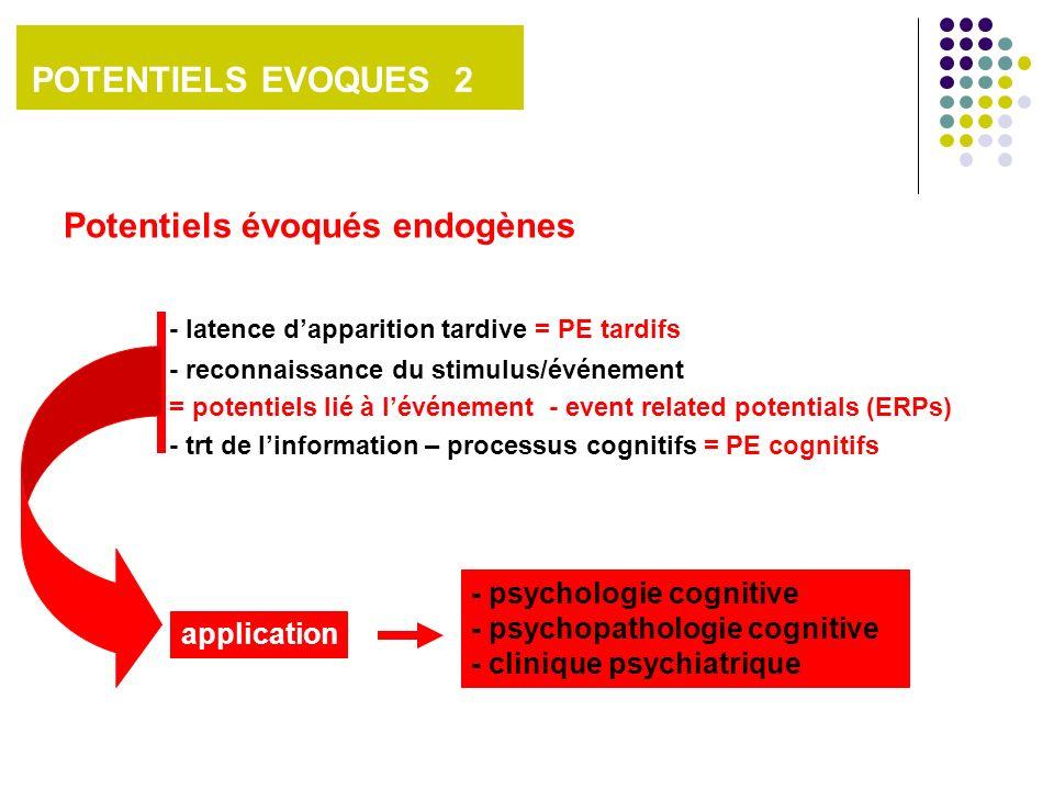 Potentiels évoqués endogènes - protocoles expérimentaux nombreux - Variation Contingente Négative - VCN - Complexe Positif - P300 utilisés en pathologie psychiatrique +++ - MMN (onde de non concordance) - N400 (onde de non congruence sémantique) POTENTIELS EVOQUES 2