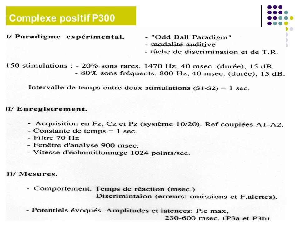 Complexe positif P300