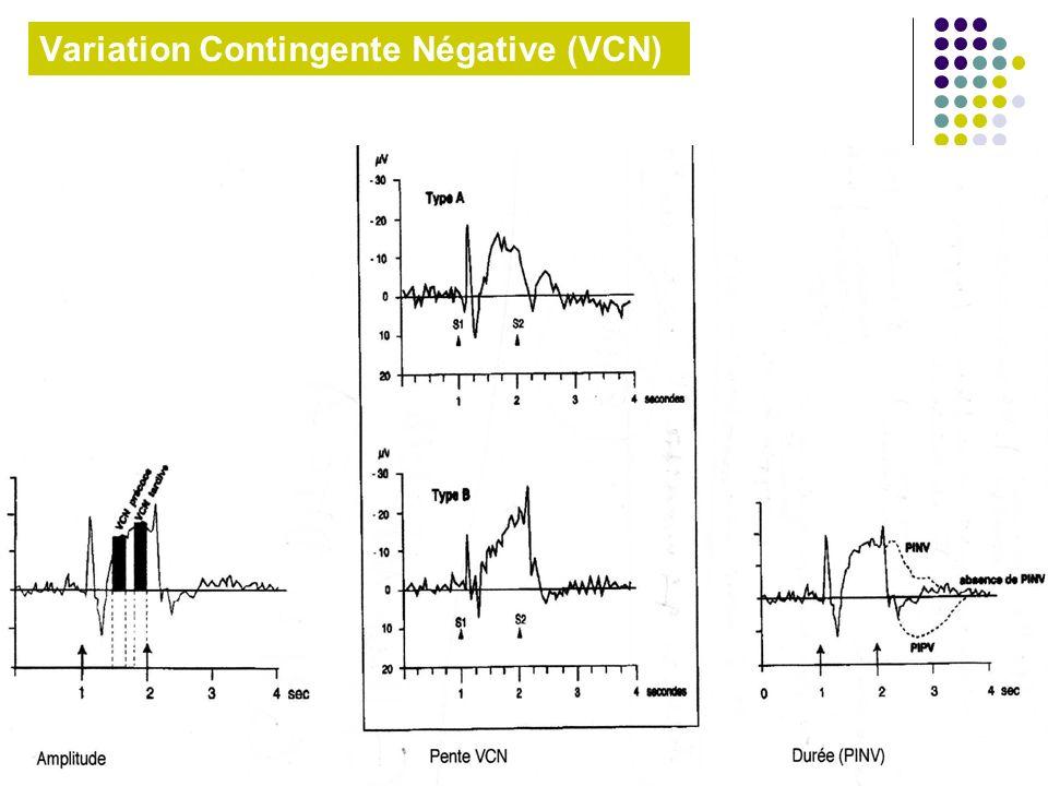 Signification des Potentiels Cognitifs reconnaissance et analyse de lévénement processus mentaux (cognitifs) traitement de linformation donner un sens et une signification réaction participation affective et émotionnelle