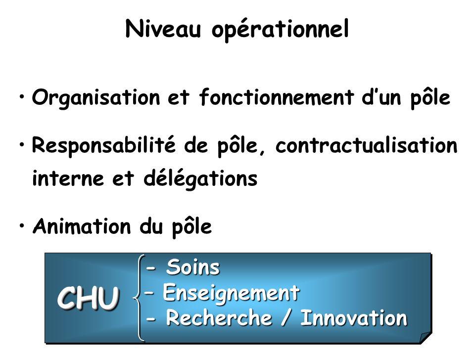 Niveau opérationnel Organisation et fonctionnement dun pôle Responsabilité de pôle, contractualisation interne et délégations Animation du pôle - Soins – Enseignement - Recherche / Innovation - Soins – Enseignement - Recherche / Innovation CHUCHU