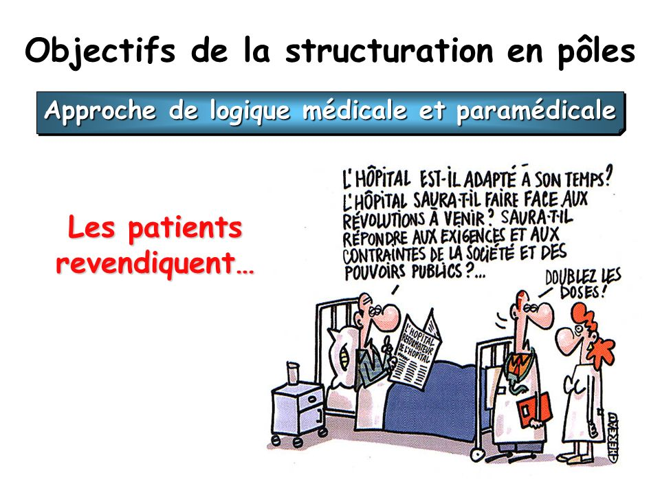 Objectifs de la structuration en pôles Les patients revendiquent… Approche de logique médicale et paramédicale