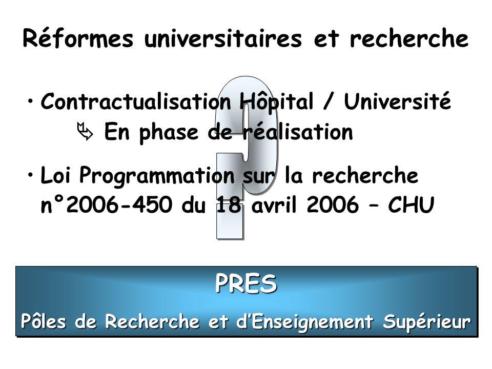 Financement hospitalier (1991) : Reconnaissance nationale et développement de la Recherche Clinique hospitalière « PHRC National » Dans les CHU : Création des Délégations à la Recherche Clinique (DRC) (29 DRC en France) PHRC « régional » : Développement dune politique de recherche régionale, et les CHU, promoteurs dun rapprochement CHU-CH (Délégation Régionale à la Recherche Clinique) Recherche clinique – Apports du PHRC Référent