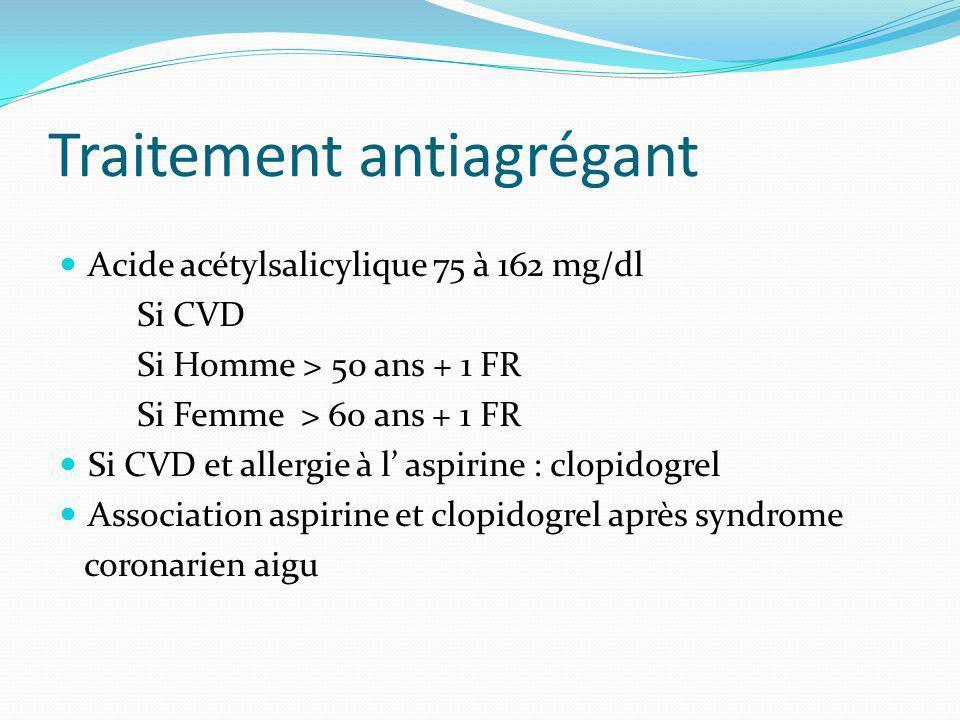 Traitement antiagrégant Acide acétylsalicylique 75 à 162 mg/dl Si CVD Si Homme > 50 ans + 1 FR Si Femme > 60 ans + 1 FR Si CVD et allergie à l aspirin